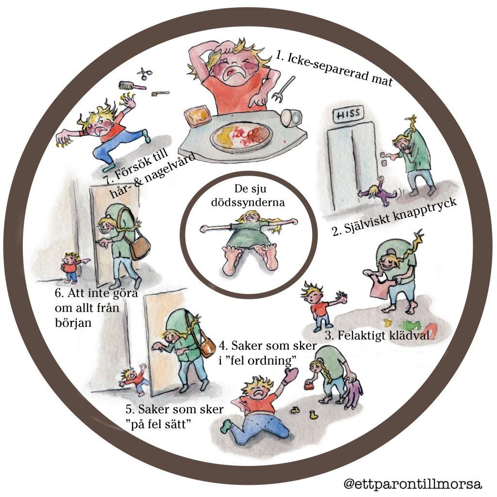 De sju dödssynderna - the kids version