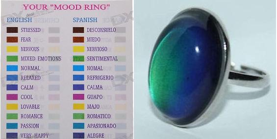 ring som ändrar färg efter humör